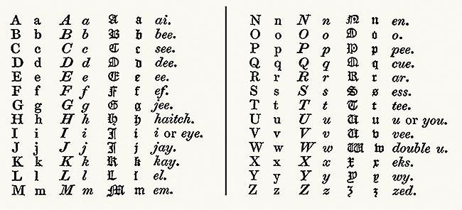 alphabet-650.jpg
