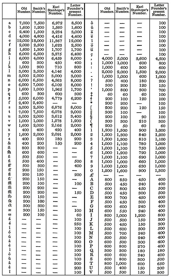 Bill of pica 1