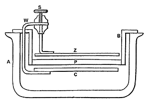 Apparatus to be Used in large Works