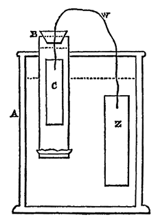 Voltaic Apparatus Used for Creating Electrotypes
