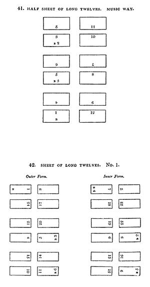 Sheet of long twelves. N° 1