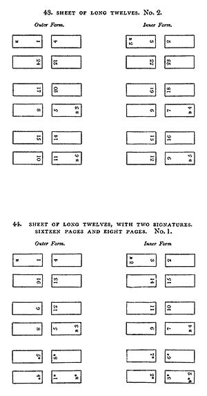 Sheet of long twelves. N° 2