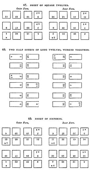 Sheet of square twelves
