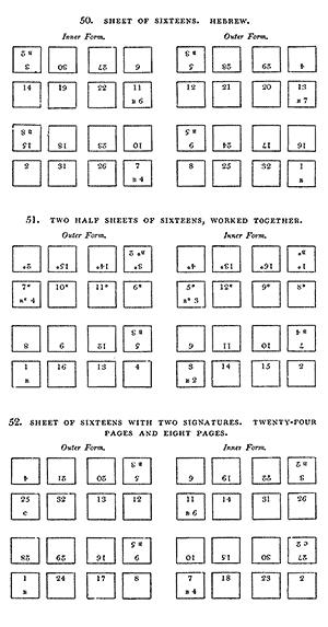 Sheet of sixteens
