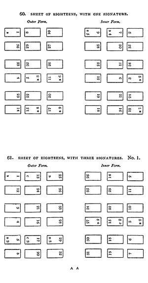 Sheet of eighteens