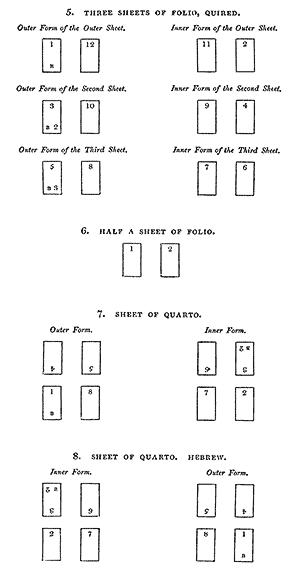 Sheets of folio