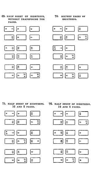 Half sheet of eighteens