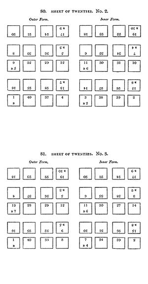 Sheet of twenties N° 2