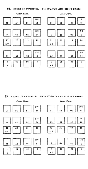 Sheet of twenties. 32 and 8 pages