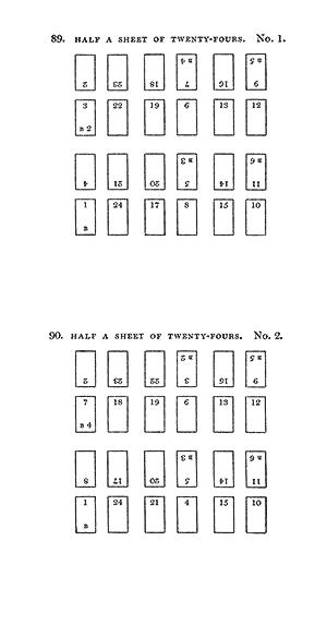 Half a sheet of twenty-fours. N° 1