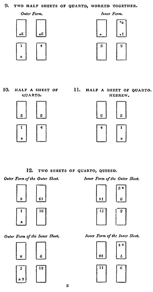 Sheets of quarto