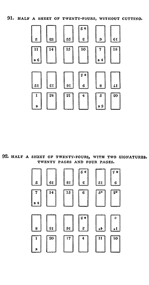 Half a sheet of twenty-fours, without cutting