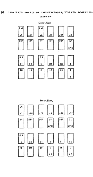 Two half sheets of twenty-fours