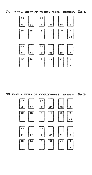 Half sheets of twenty-fours. Hebrew