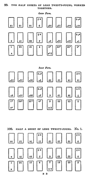 Two Half sheets of long twenty-fours