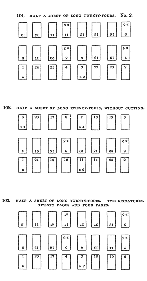 Half a sheet of long twenty-fours. N° 2