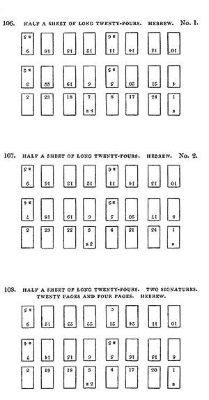 Half a sheet of long twenty-fours. Hebrew
