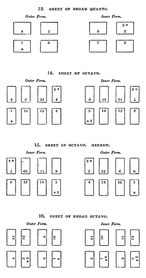 Sheets of octavo