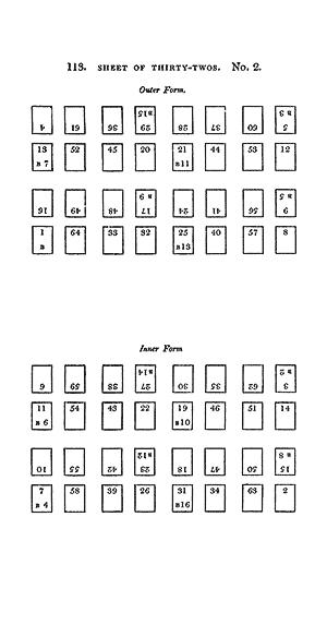 Sheet of thirty-twos