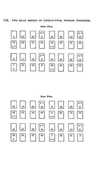 Two half sheets of thirty-twos