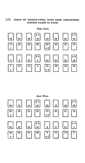 Sheet of thirty-twos. 16 pages in each