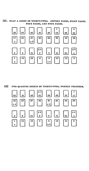 Two quarter sheet of thirty-twos