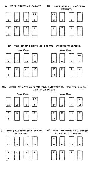 Half sheets of octavo