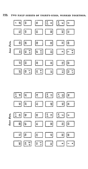 Two half sheets of thirty-sixes