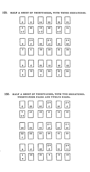 Half a sheet of thirty-sixes, with 3 signatures