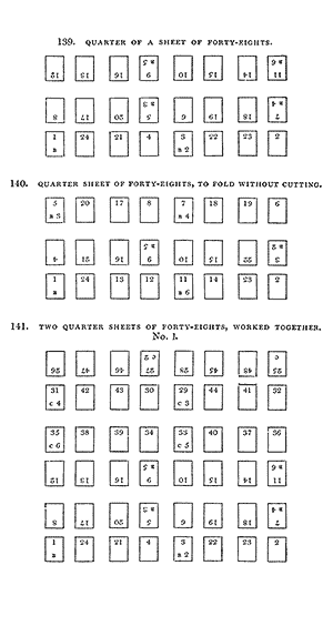 Quarter of a sheet of forty-eights