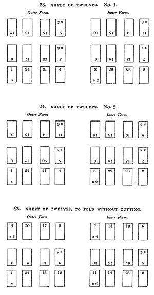 Sheets of twelves