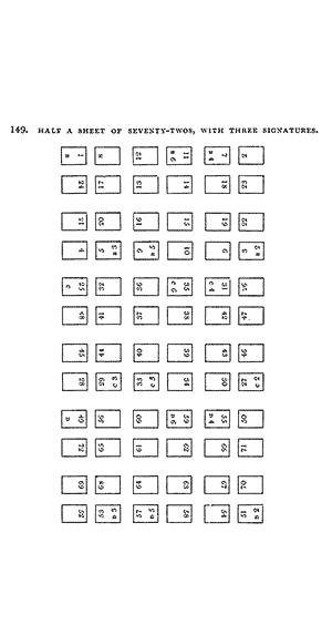 Half a sheet of seventy-twos, 3 signatures