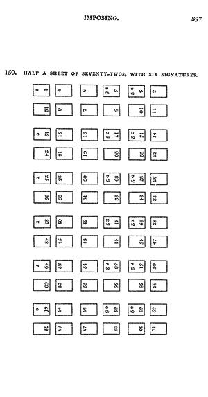 Half a sheet of seventy-twos, 6 signatures