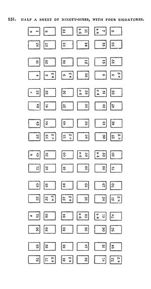 Half a sheet of ninety-sixes, 4 signatures