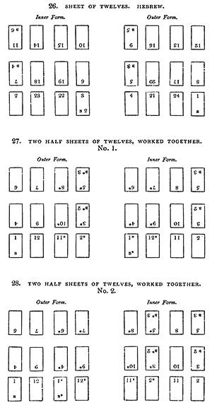 Sheets of twelves worked together