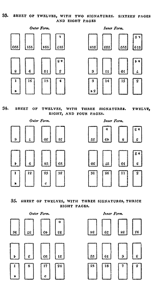 Half sheets of twelves with three signatures