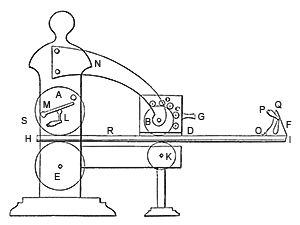 Two cylinder Printing Press