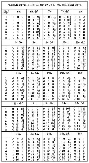 Quarto and half sheet of octavo (1)
