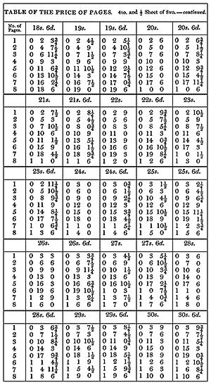 Quarto and half sheet of octavo (2)