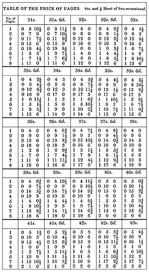 Quarto and half sheet of octavo (3)