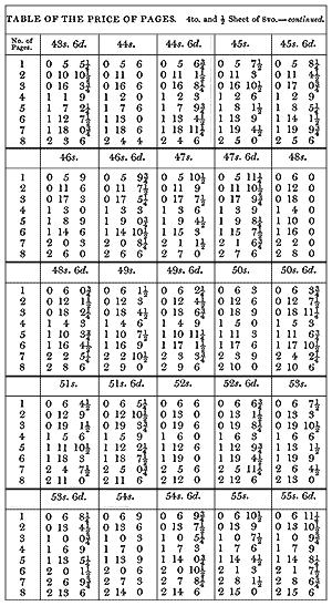 Quarto and half sheet of octavo (4)