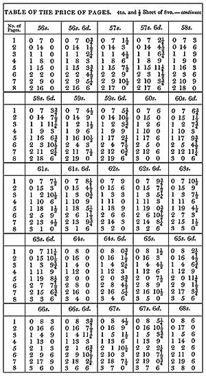 Quarto and half sheet of octavo (5)