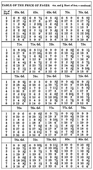 Quarto and half sheet of octavo (6)