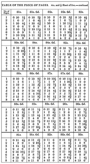 Quarto and half sheet of octavo (7)