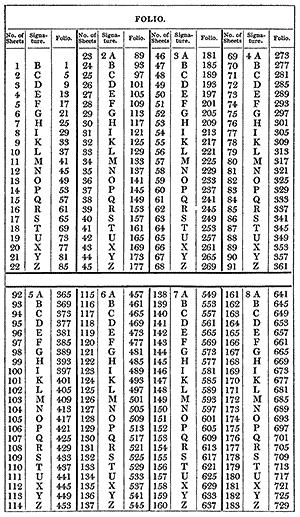 Folio (1)