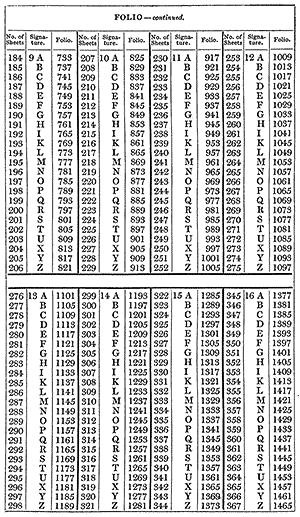 Folio (2)