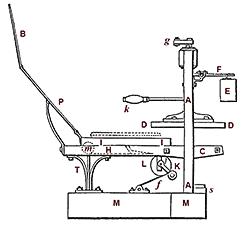 Stanhope Press (2)