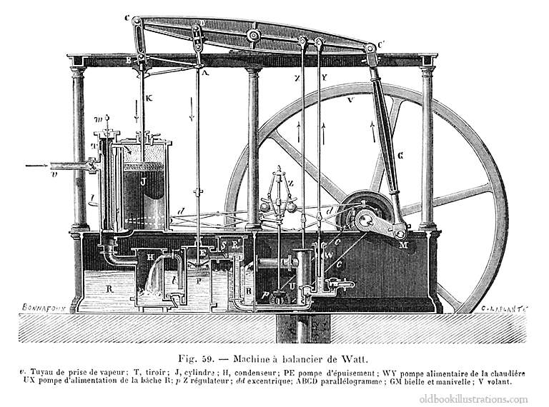 descriptions of steam engines with photos of real exles