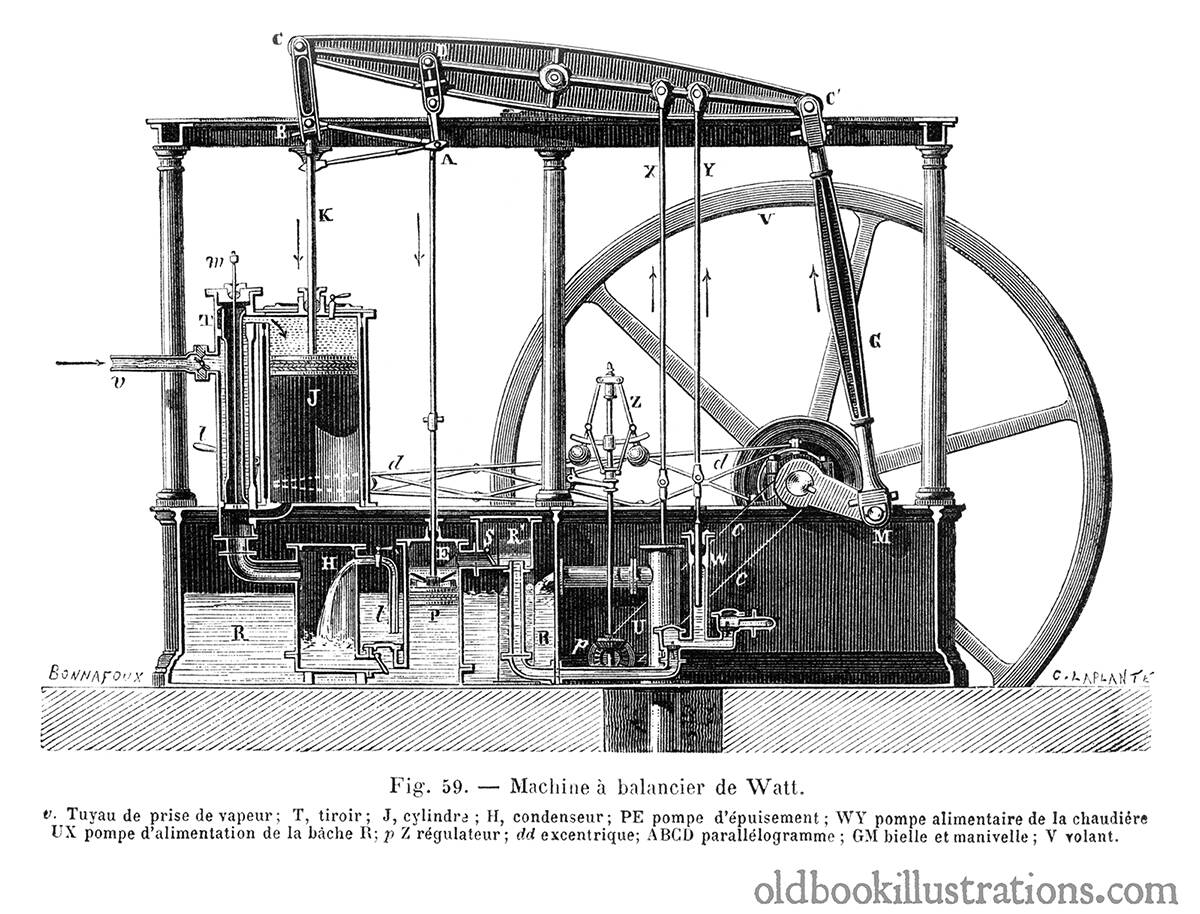 watt s steam engine book illustrations