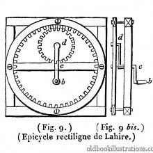 La Hire's hypocycloidal train mechanism